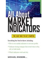 All About Market Indicators All About Series
