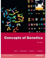 Concepts Of Genetics.